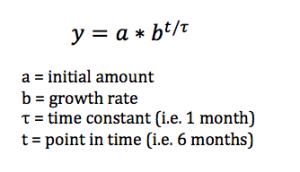 Expontential Growth Formula